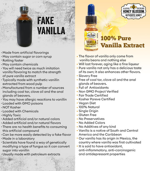 Image showing a list that mentions the difference between 100% pure vanilla extract versus fake vanilla. Mentioning that pure vanilla extract is: the flavor come from vanilla beans and nothing else, will last forever, aging like a fine liqueur, full of antioxidants.