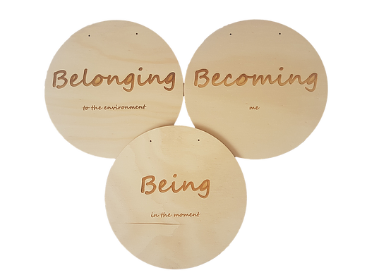 WYLTP Being, Belonging, Becoming Hanging Sign Set