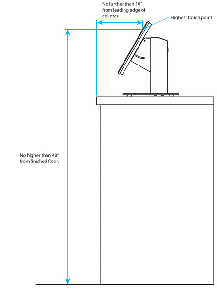A diagram showing the ADA compliance requirements for a countertop.