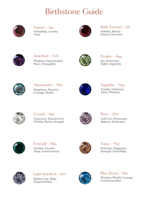 Load image into Gallery viewer, Add On - Birthstone Pendant
