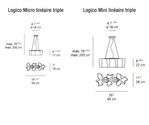 Logico suspension linéaire triple