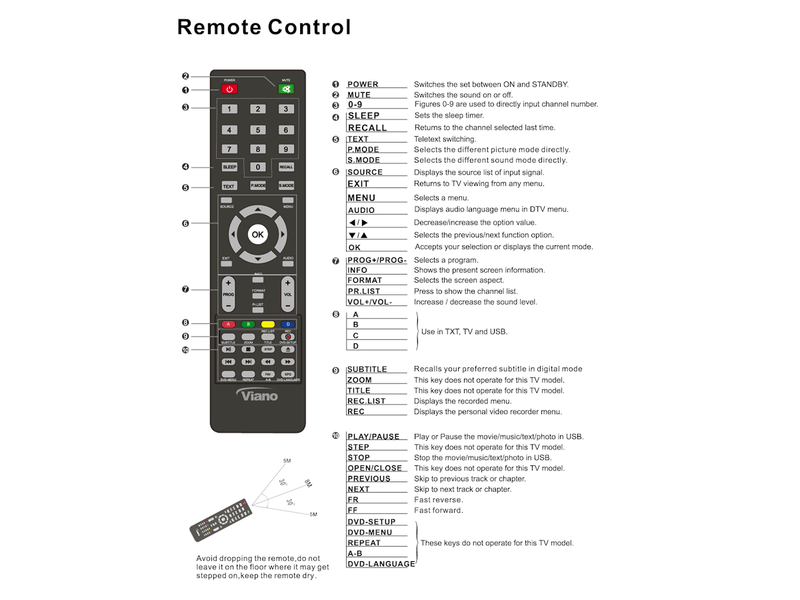 "Remote Control Bundle for 15"", 19"", 22"" ,24"", 32"" and 40"" with DVD TV models"