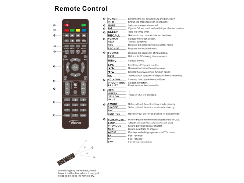 "Single Remote Control for Viano LED LCD TVs 32"" and above"