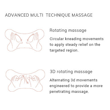 Multi-technique massage