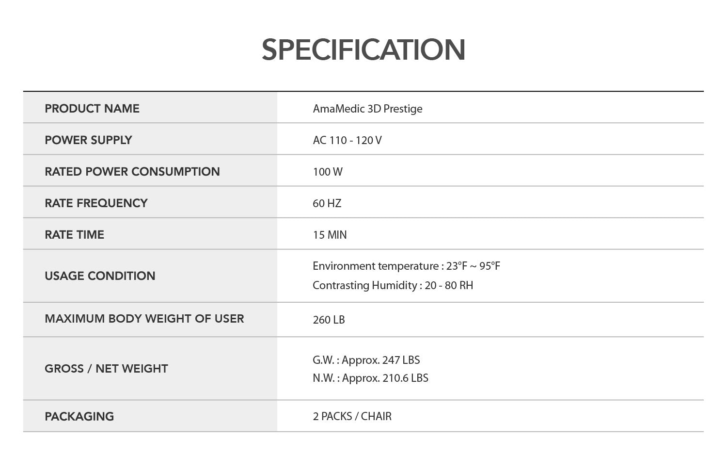 Image of product specifications