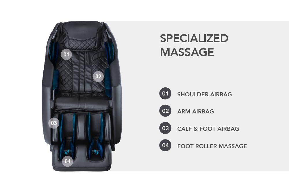 Image of specialized massage