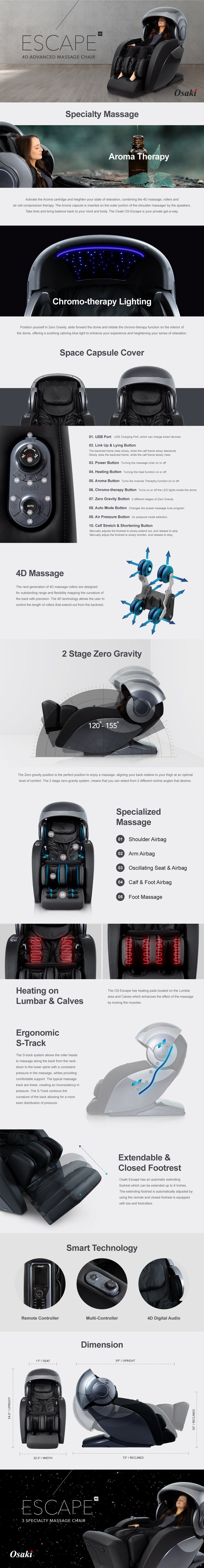Image of massage chair description and features