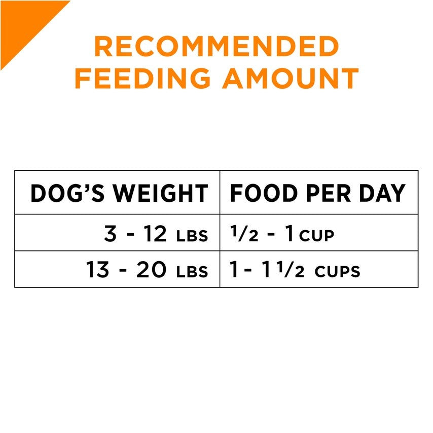 Purina Pro Plan Savor Adult Shredded Blend Small Breed Chicken & Rice Formula Dry Dog Food