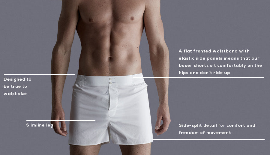 Find your perfect fit: The Boxer Short – Hamilton and Hare Ltd