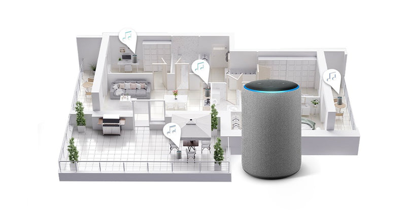 Building an Alexa Smart Home in 2020