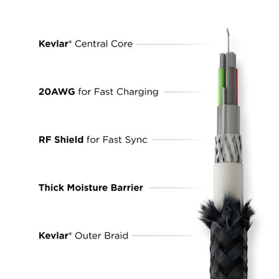 Lightning Cable Kevlar to USB-C 3mt