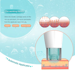 Hydrapen aqua moisture kit w/ 5 pieces fillable vial cartridges