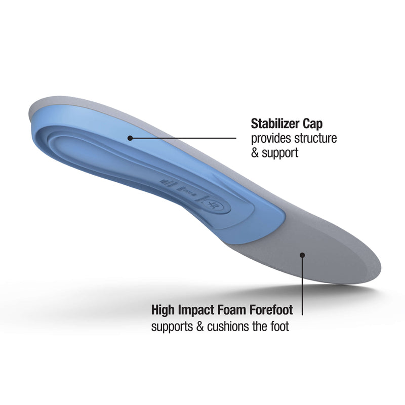 Superfeet Insoles Blue