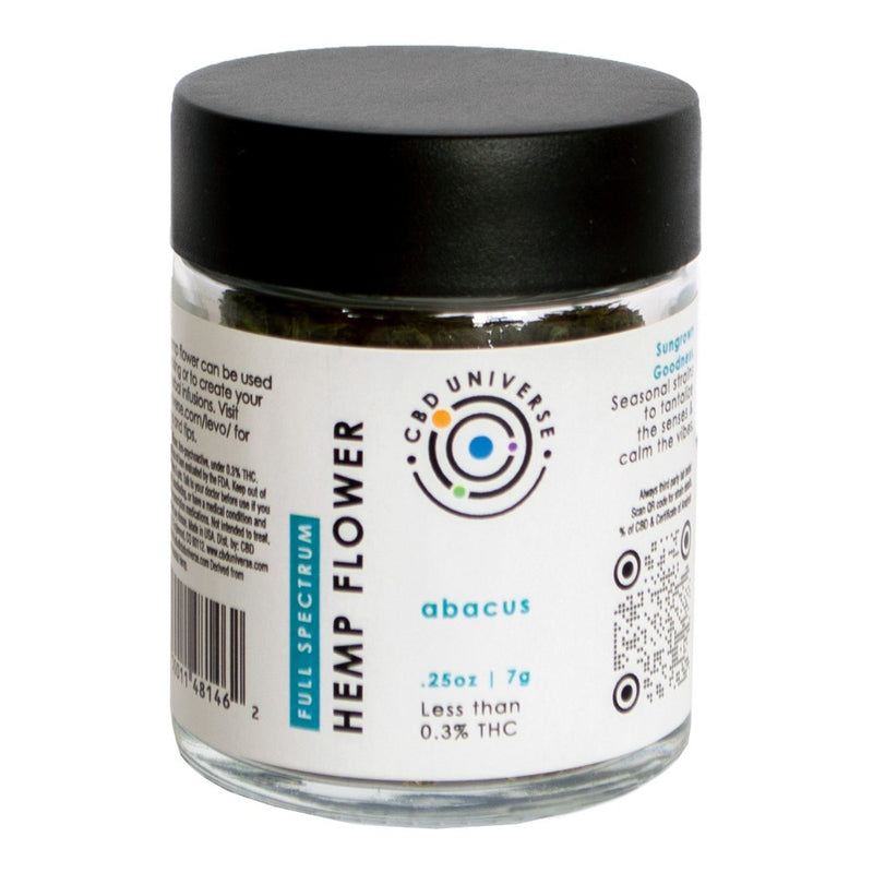 CBD Universe hemp flower is grown with low amounts of THC, as Hemp is a cousin of cannabis that is naturally very low in THC. Our Abacus strain contains less than 0.3 THC.