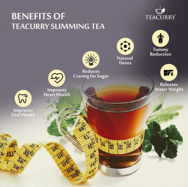 28 Day Slimming Tea for Weight Loss