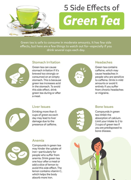 Are there any safety concerns related to Green Tea?