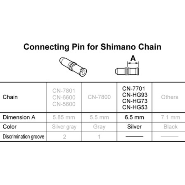 Connecting Pins for 9 Speed Shimano Chains 3-Pack - Chillout