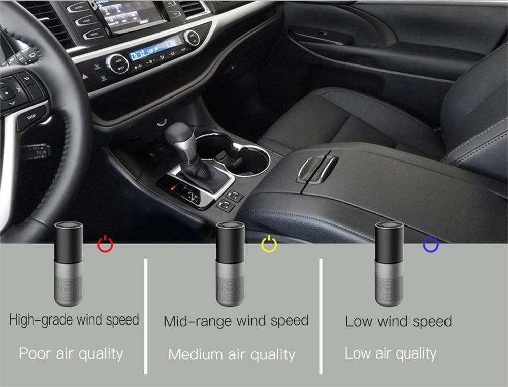 Giahol Ozone Generator Air Purifier For Car or Home - Breathe Smooth