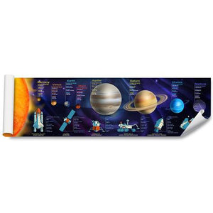 Astronaut floor puzzle solar system poster