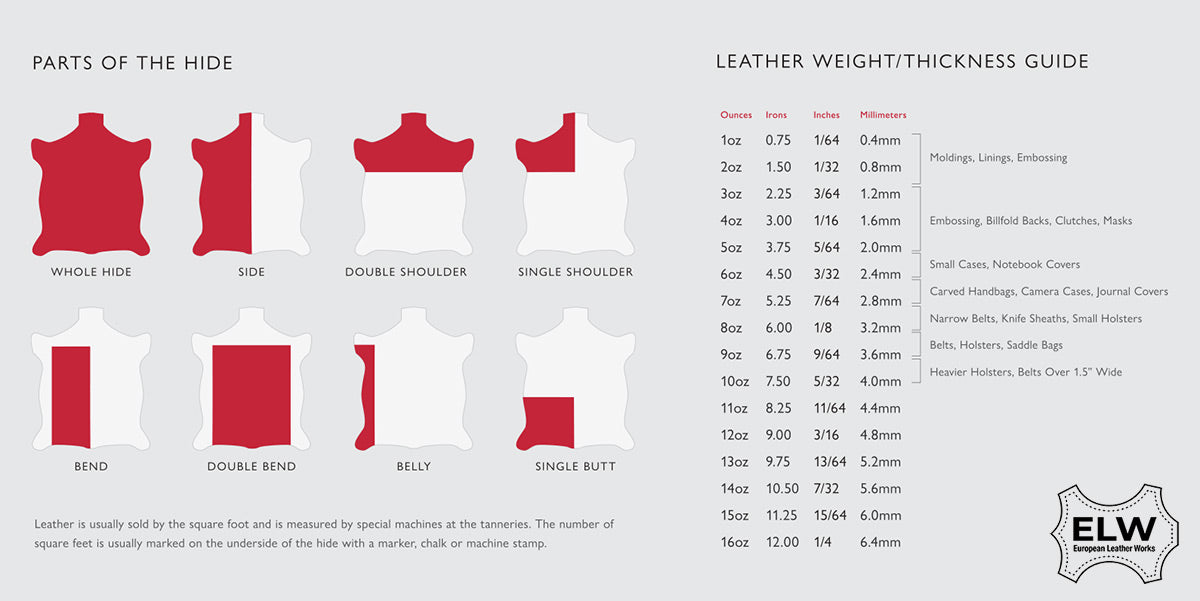 Leather_Hide_Size_Guide