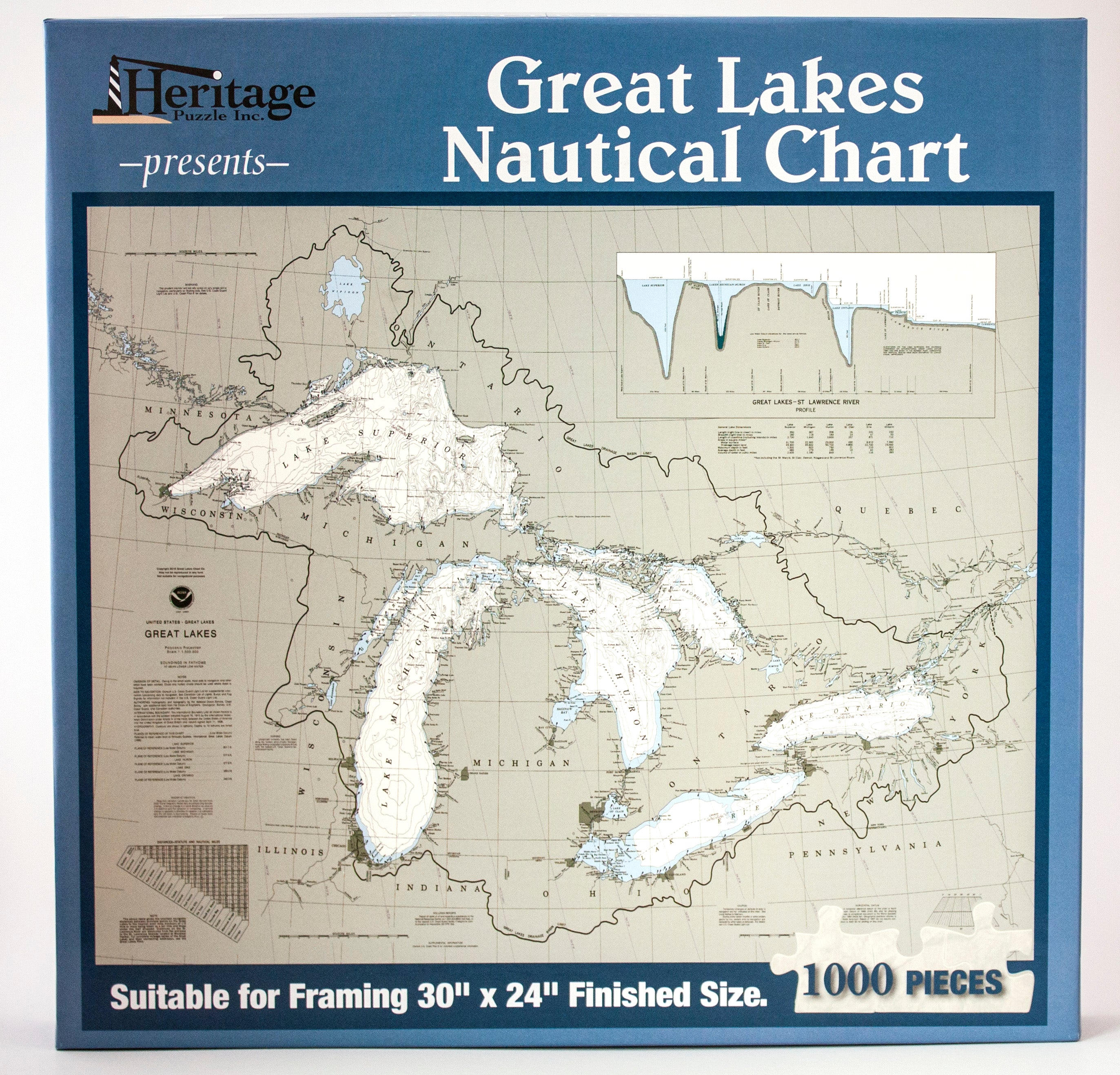 Great Lakes Nautical Chart Puzzle