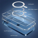 Premade Clear Mag-Safe Charging Case