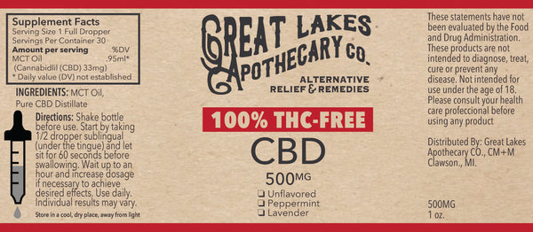 100% THC-FREE CBD, Available in 3 Strengths