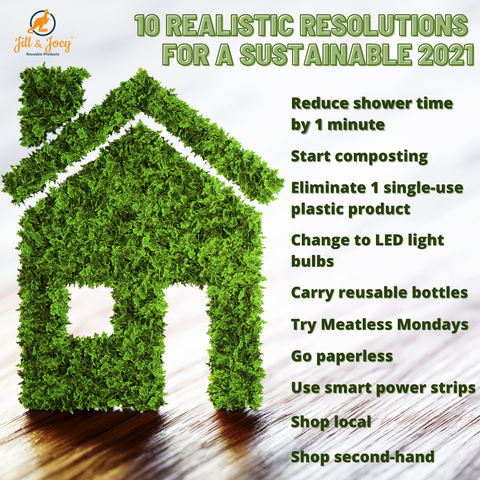 10 resolutions for 2021