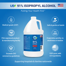 Load image into Gallery viewer, 4 Gallons US+ 91% Isopropyl Alcohol Bulk (1 Gallon x 4) - USP/Medical Grade
