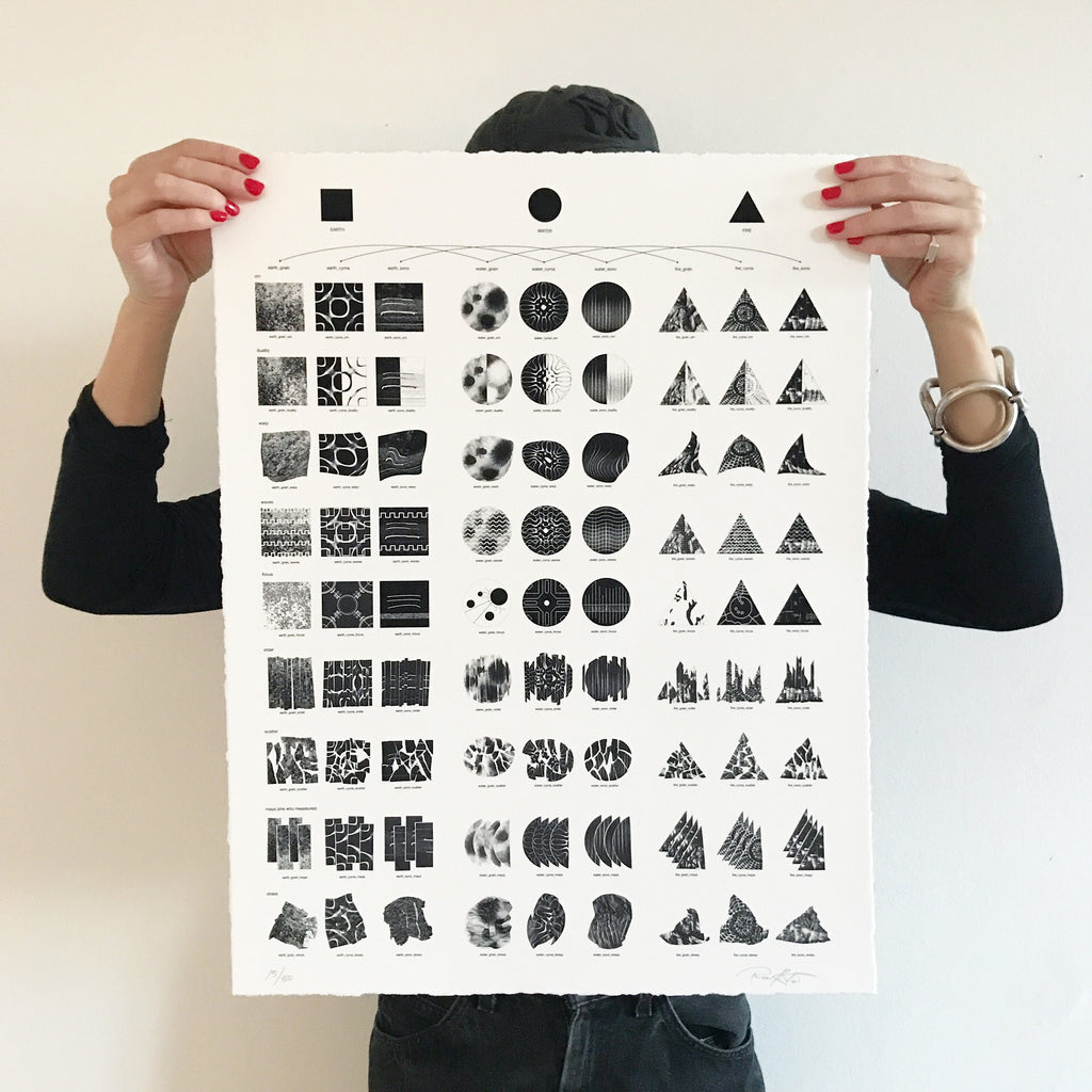 "Foo/Skou, ""The Alphabet Print"""
