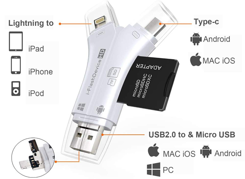 Versatile High Speed 4-in-1  SD Card Reader - Fit For All Your Devices