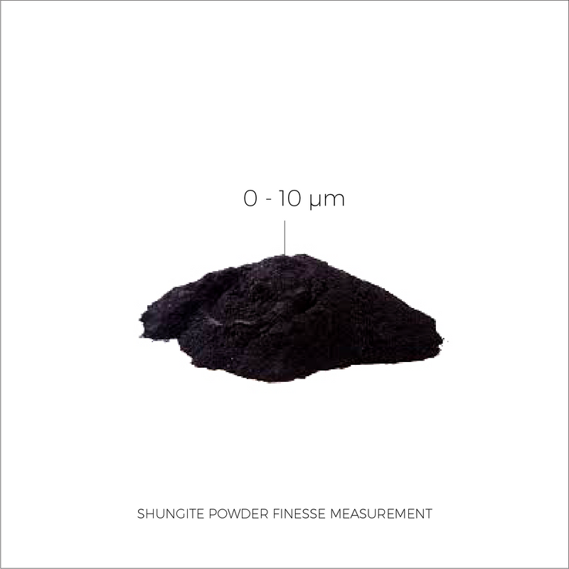 Shungite powder finesse measurement