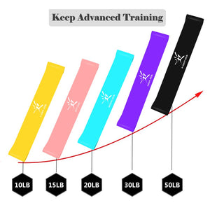 Women 11pc Fitness Rubber Resistance Training Band Set