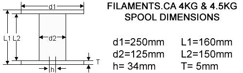 Filaments.ca 4KG 5KG 3d printer filament spool dimensions Canada
