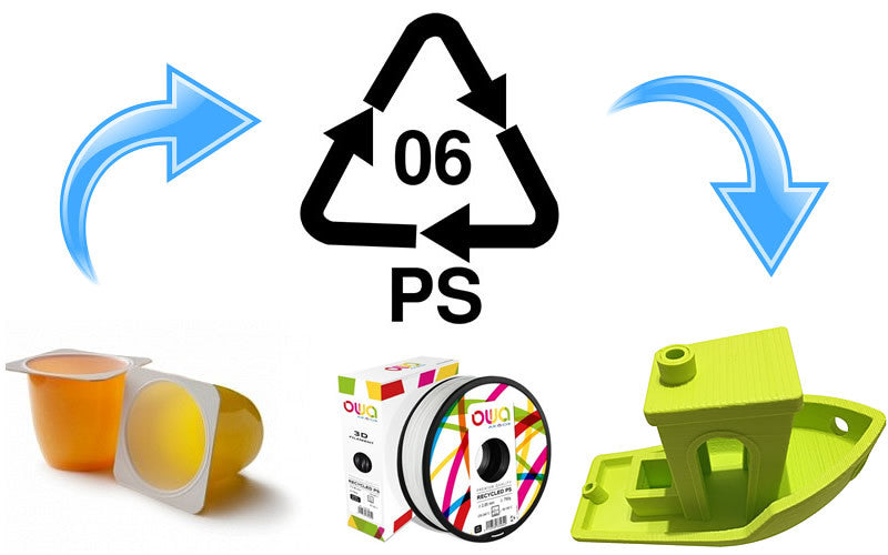 owa3d recycled ps 3d filament Canada