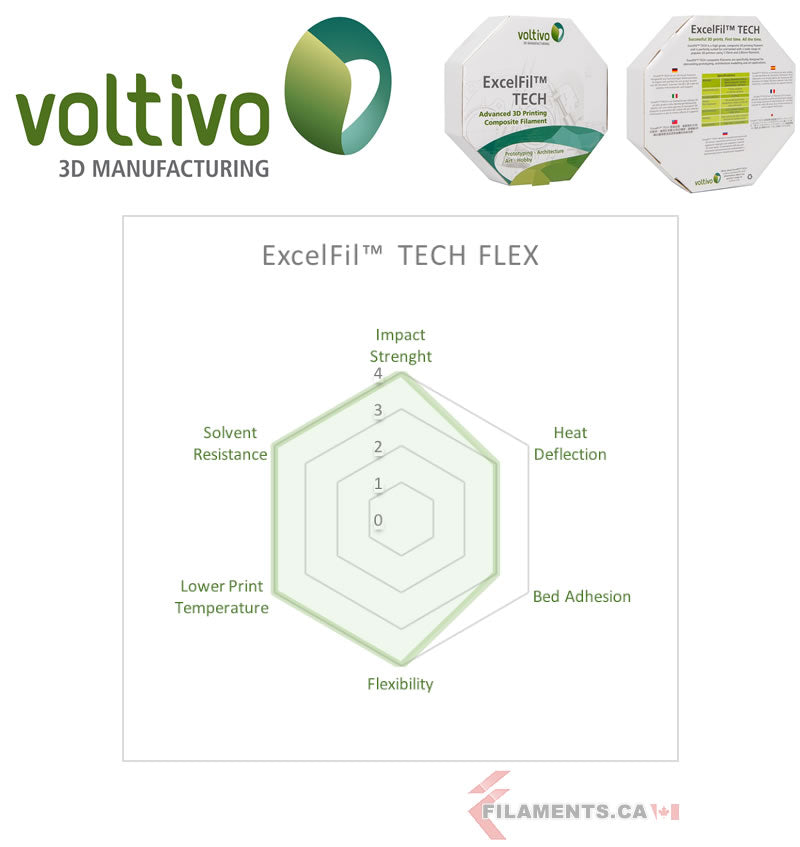 voltivo excelfil tech flexible 3d printer filament Canada