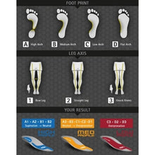 Load image into Gallery viewer, Currex CleatPro Insoles