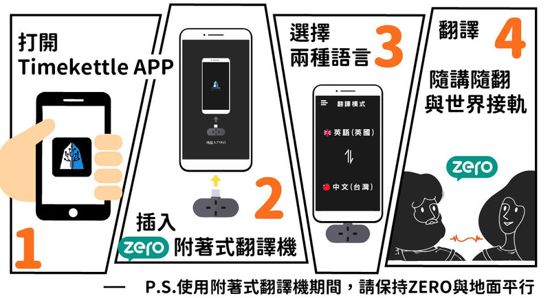 Timekettle ZERO Portable Mini-Translator 即插即用 附著式翻譯機