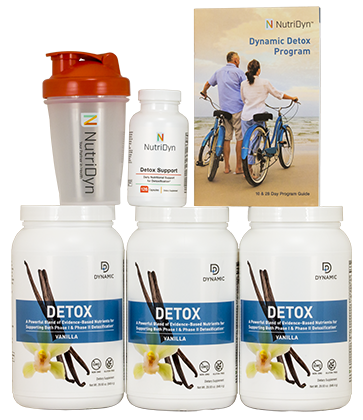 28 - Day Dynamic Detox Kit