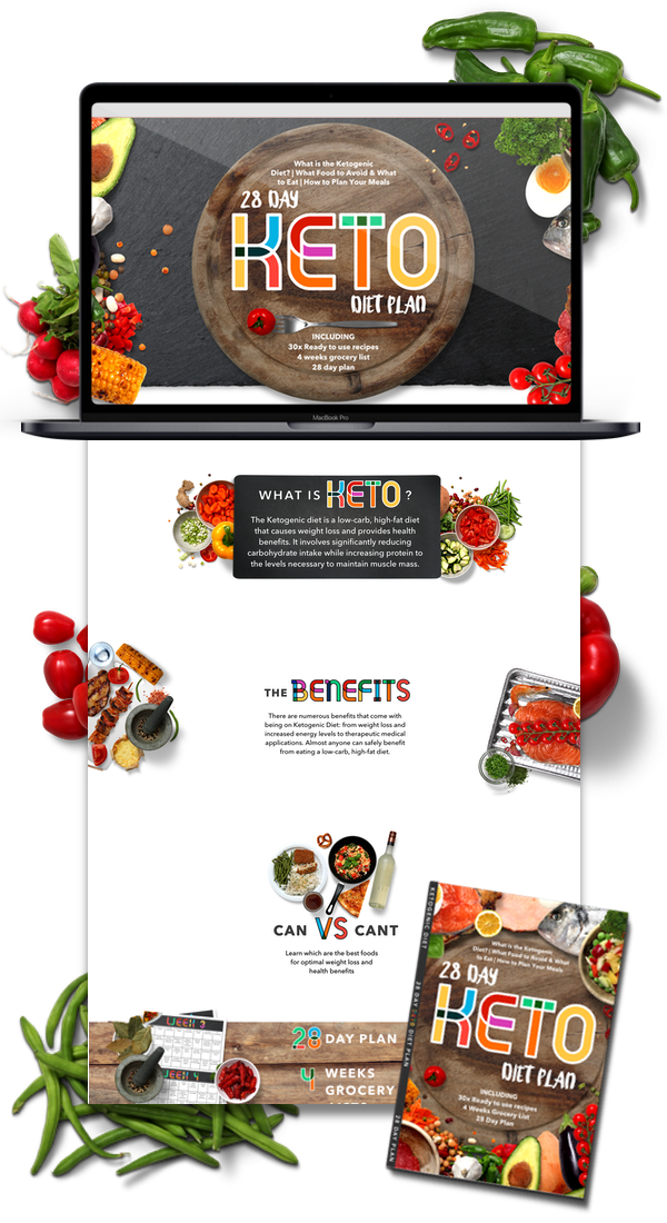Keto Diet Niche Shopify Website Business For Sale - Startup Streams