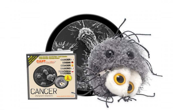 Giant Microbes Cancer Malignant Neoplasm - Planet Microbe