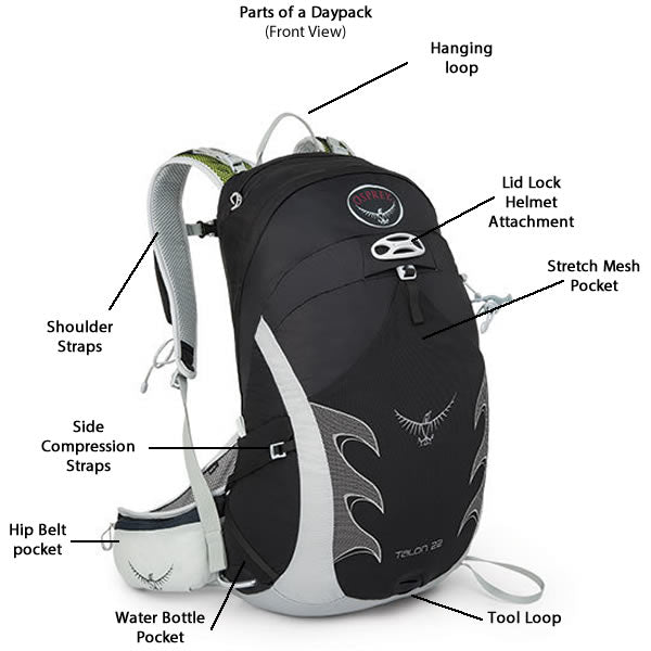 Choosing the right daypack for travel or adventure