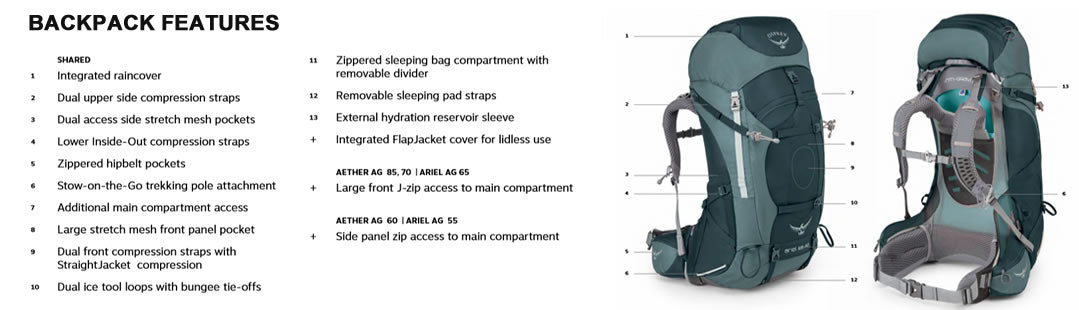 Parts and key features of a hiking backpack