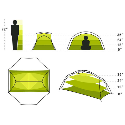 Nemo Dagger 2P Ultralight Backpacking Tent dimensions