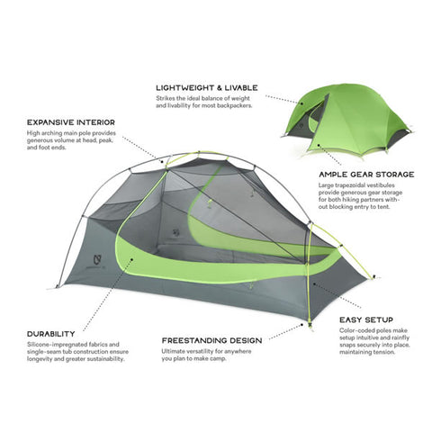 Nemo Dragonfly 2P Hiking Tent Editor's Choice Award