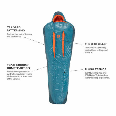 Nemo Kyan Men's Vented -6 Degree Synthetic Sleeping Bag Abyss Flare features