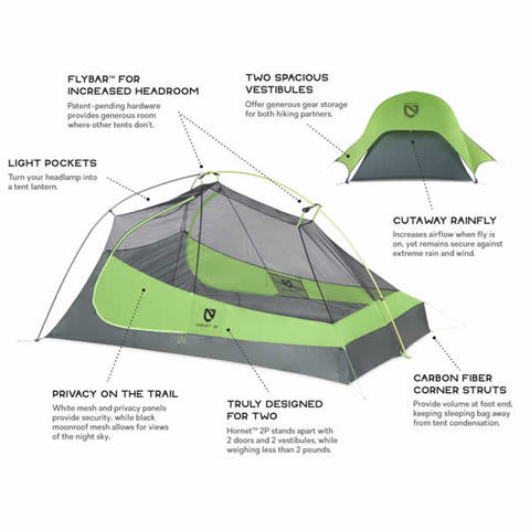 Nemo Hornet 2 Person Ultralight Hiking Tent features