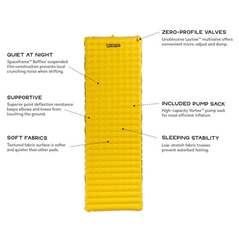 Nemo Tensor Inflatable Sleeping Mat Long Wide features