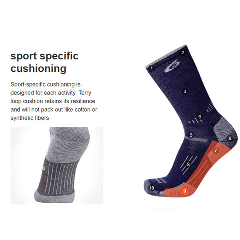 Point6 Sock Features sport specific cushioning