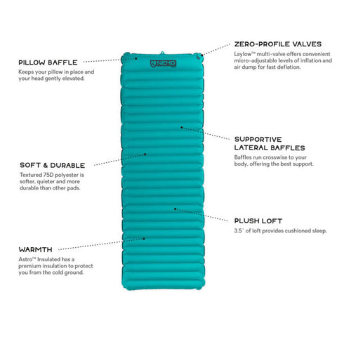 Nemo Astro Insulated Inflatable Sleeping Mat Long Wide features